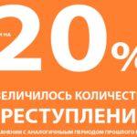 В Республике Татарстан отмечен рост правонарушений
